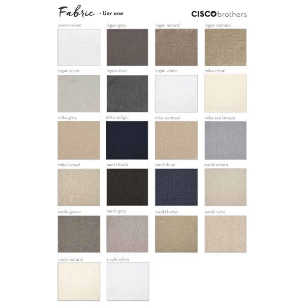 CISCO_Fabric_Tier1