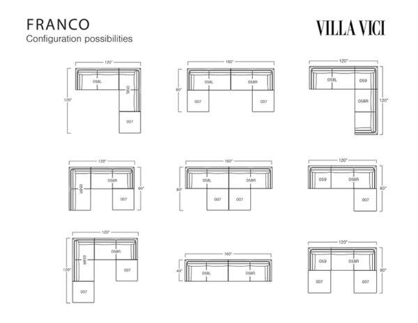 franco-configurations-2018