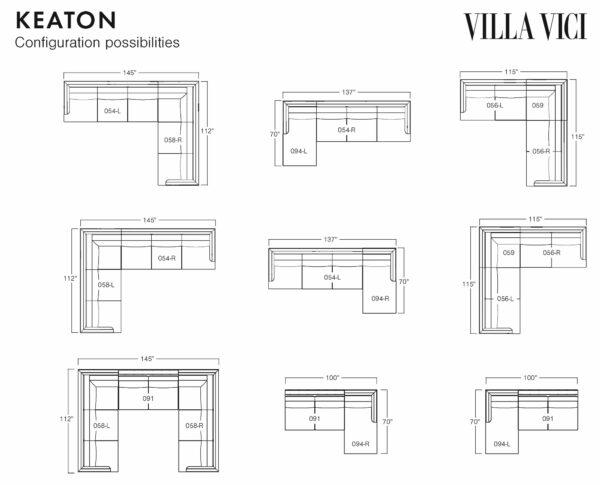 Keaton_configurations_2019